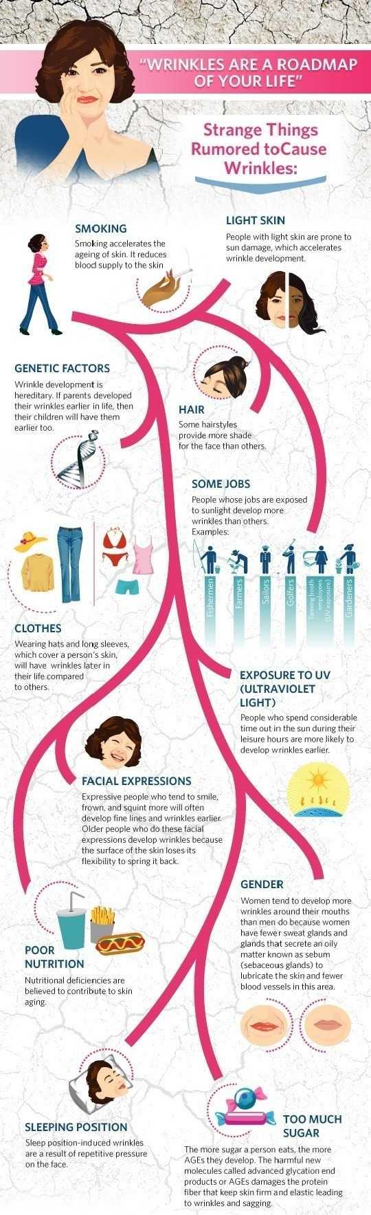 wrinkle causes
