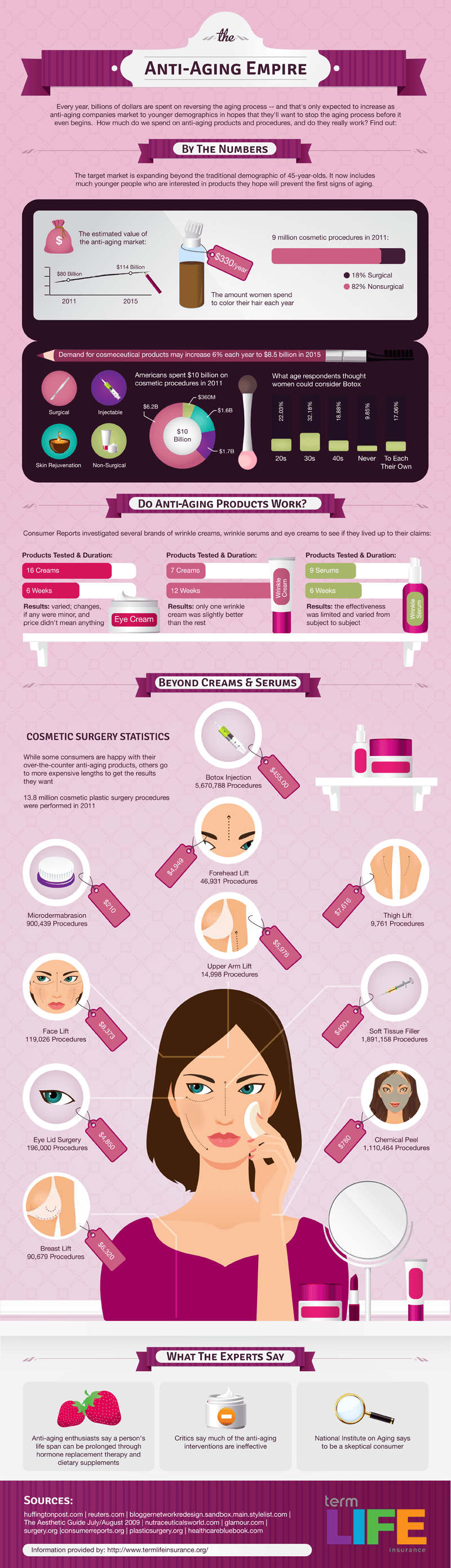 healthy skin facts