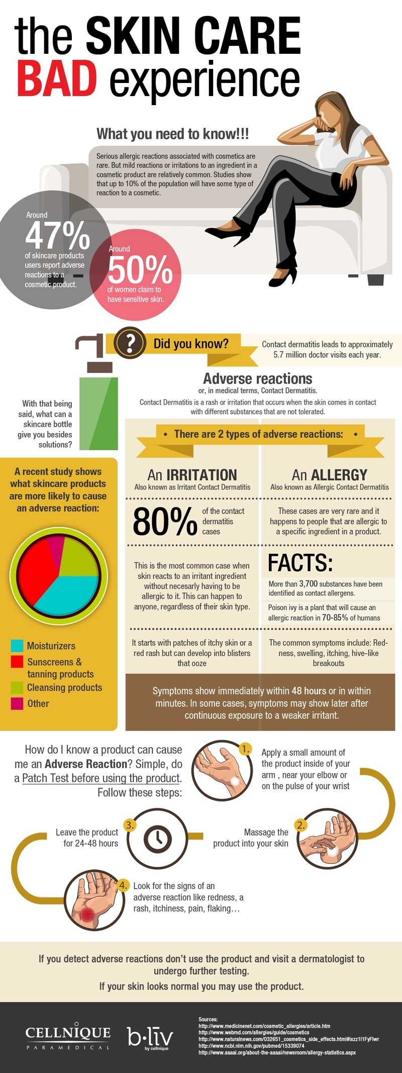 interesting facts about skin